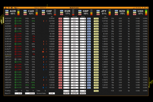 Multi Trader EA for MT4