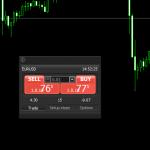 Fast Trading Panel