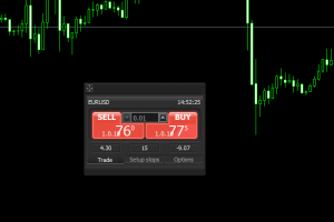 Fast Trading Panel EA For MT5