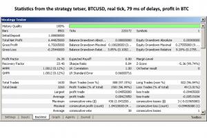 BITEX.ONE MarketMaker EA Сryptocurrency for MT5