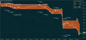 Crude Oil WTI Trading System - Commodity Trading Strategies