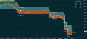 ETHUSD Cryptocurrency Trading System