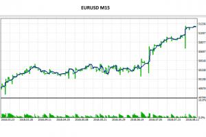 JS MA SAR Trades EA Results for MT5