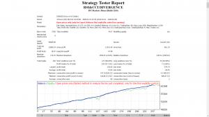 RSI & CCI Divergence Robot for MT4