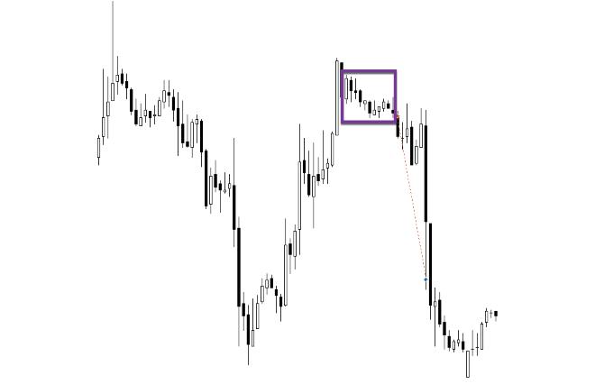 Range Breakout EA for MT5 & MT4